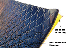 Car Sound Proofing Material Automotive Underfelt Pads Anti